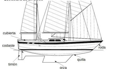 Manual PER. UT1. Nomenclatura náutica.