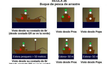 Manual PNB. Unidad Teórica 6. Reglamento Internacional para Prevenir los Abordajes en la Mar (RIPA).