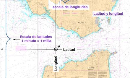 Manual PER. UT 10. Teoría de la Navegación.