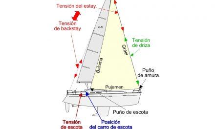 El trimado de las velas de proa (I). Los elementos de control.