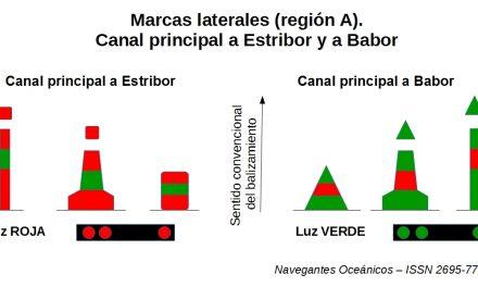 Balizamiento Marítimo (I) – Marcas laterales