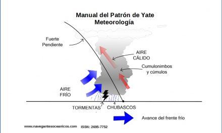 Manual del Patrón de Yate. UT 2. Meteorología.