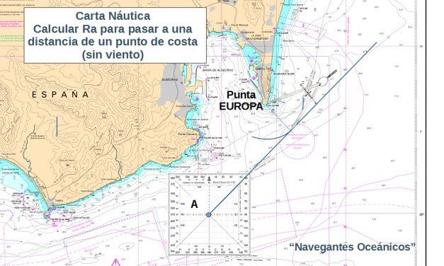 Manual del Patrón de Yate. UT 4 (2). Navegación Carta. Rumbos y distancias.