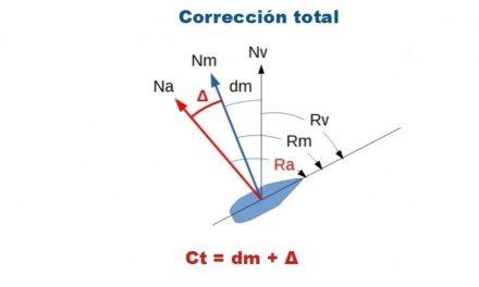 Manual del Patrón de Yate. UT 4 (I). Navegación Carta. Corrección total.