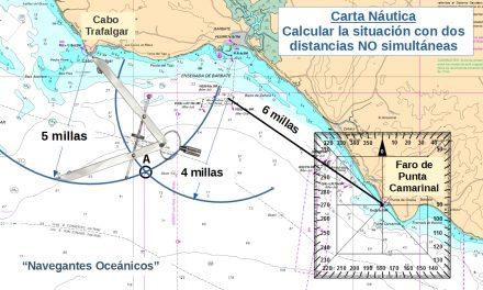 Manual del Patrón de Yate. UT 4 (III). Navegación Carta. Líneas de posición.
