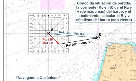 Patrón de Yate. Problemas de navegación con corriente conocida.