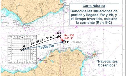 Patrón de Yate. Problemas de navegación con corriente desconocida.